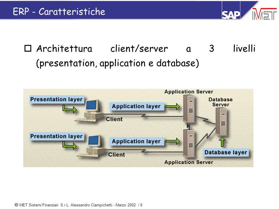  MET Sistemi Finanziari S.r.L. Alessandro Ciampichetti - Marzo 2002 / 6 oArchitettura client/server a 3 livelli (presentation, application e database
