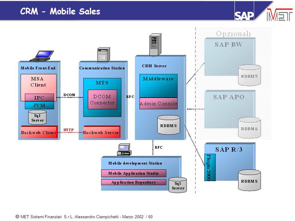  MET Sistemi Finanziari S.r.L. Alessandro Ciampichetti - Marzo 2002 / 60 CRM - Mobile Sales
