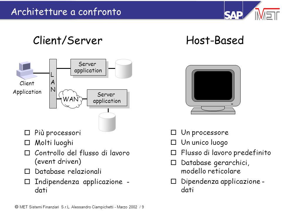  MET Sistemi Finanziari S.r.L. Alessandro Ciampichetti - Marzo 2002 / 9 Architetture a confronto Client/Server Host-Based oPiù processori oMolti luog