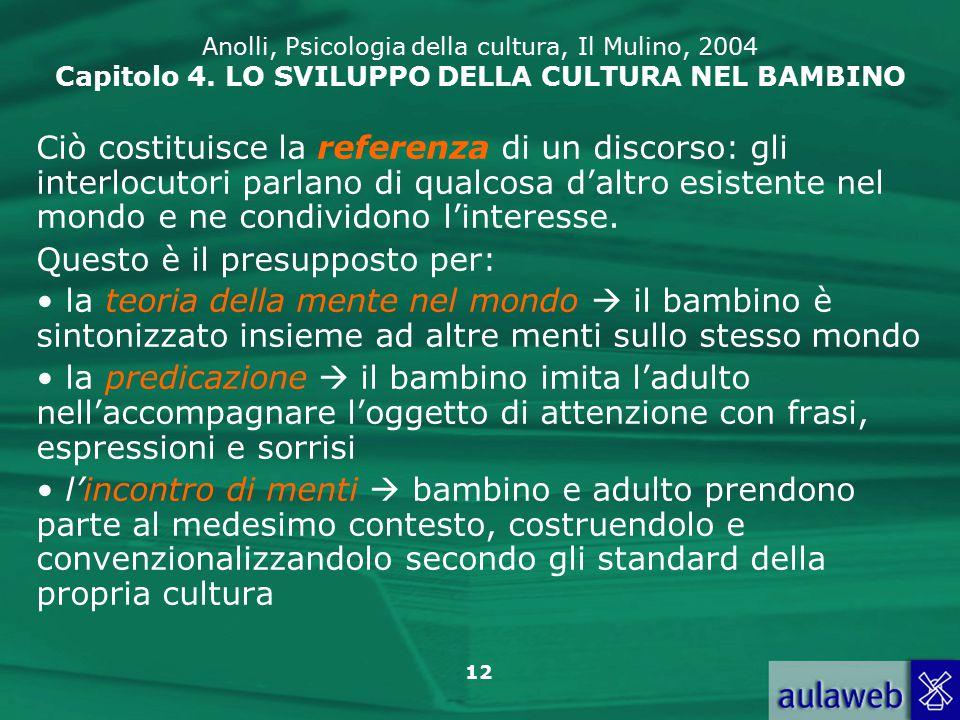 12 Anolli, Psicologia della cultura, Il Mulino, 2004 Capitolo 4.