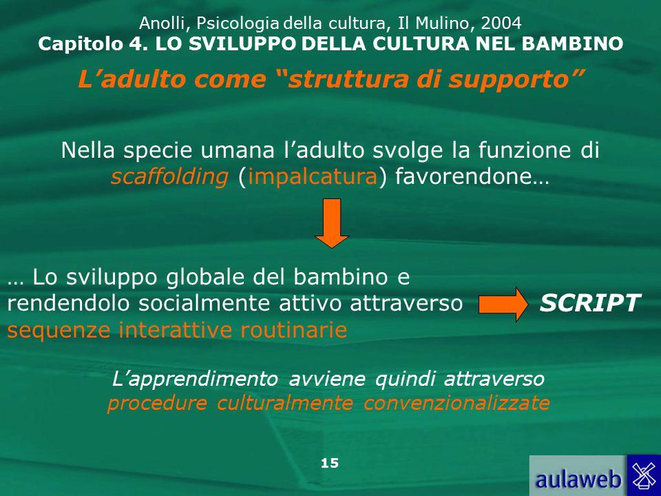 15 Anolli, Psicologia della cultura, Il Mulino, 2004 Capitolo 4.