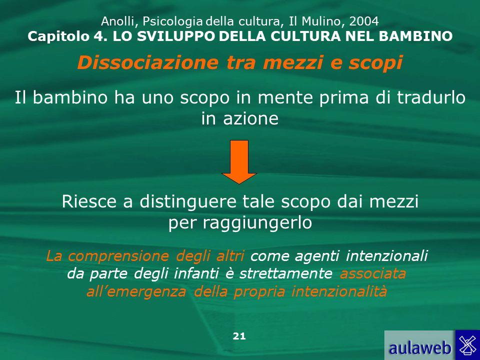 21 Anolli, Psicologia della cultura, Il Mulino, 2004 Capitolo 4.