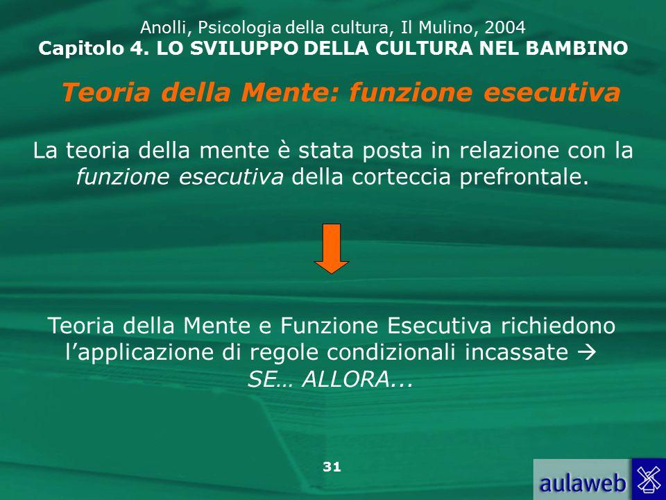 31 Anolli, Psicologia della cultura, Il Mulino, 2004 Capitolo 4.