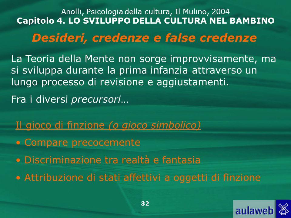32 Anolli, Psicologia della cultura, Il Mulino, 2004 Capitolo 4.