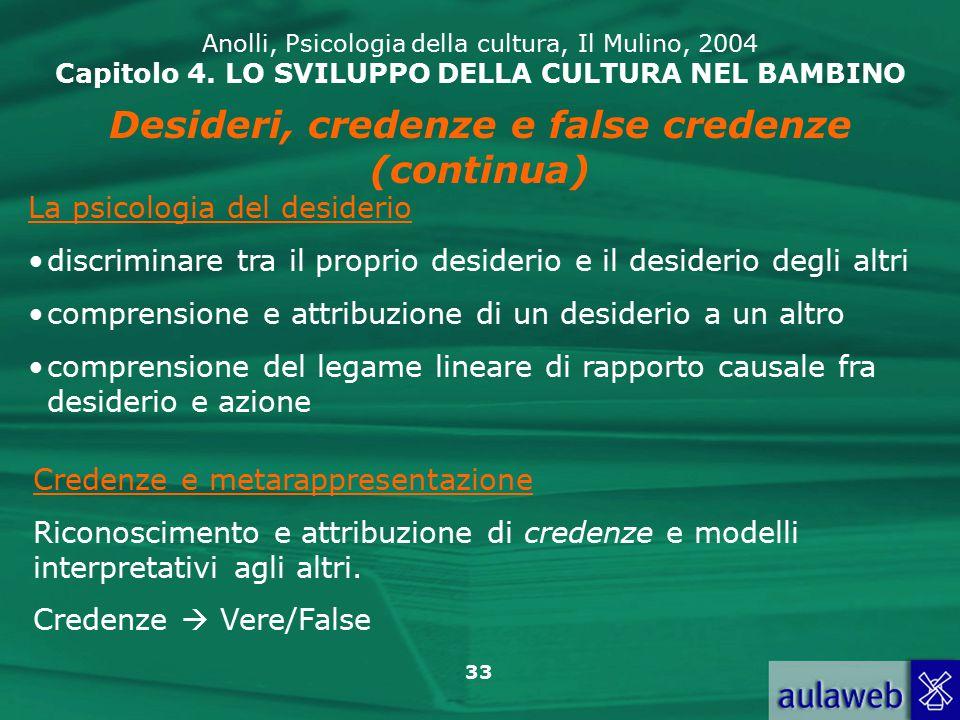33 Anolli, Psicologia della cultura, Il Mulino, 2004 Capitolo 4.