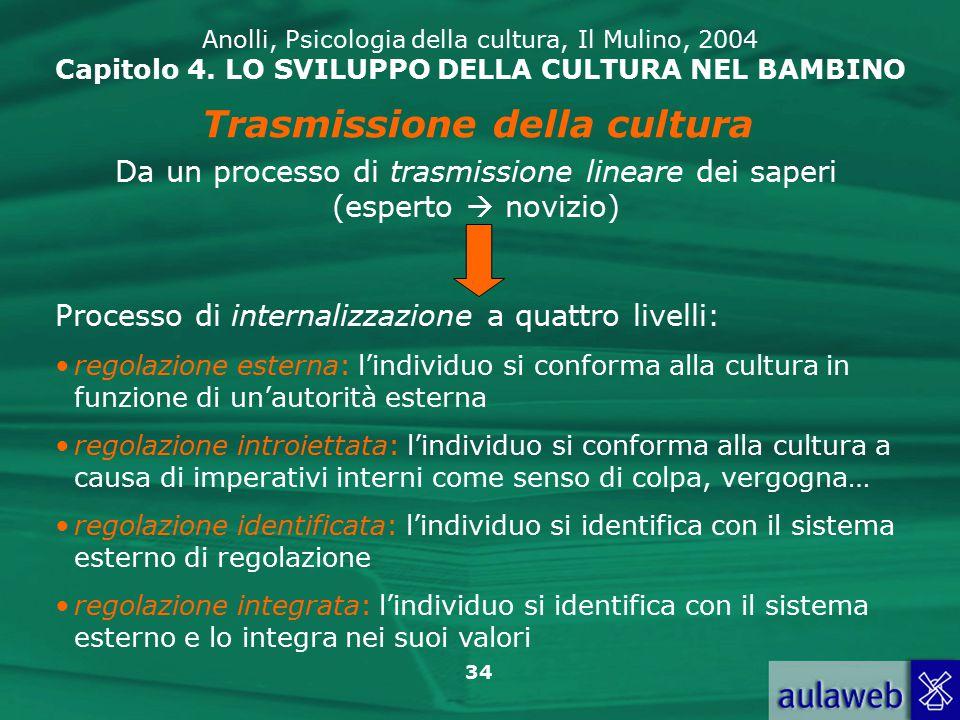 34 Anolli, Psicologia della cultura, Il Mulino, 2004 Capitolo 4.
