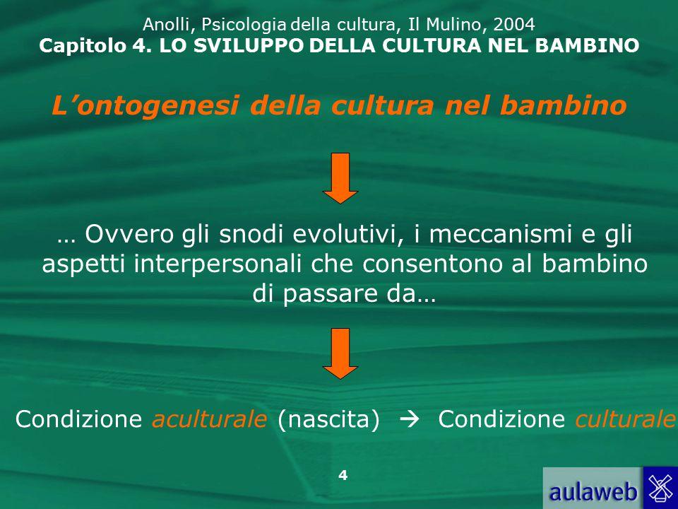 5 Anolli, Psicologia della cultura, Il Mulino, 2004 Capitolo 4.