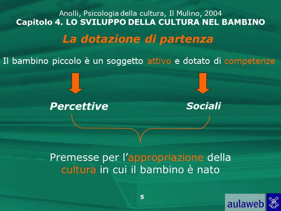 6 Anolli, Psicologia della cultura, Il Mulino, 2004 Capitolo 4.