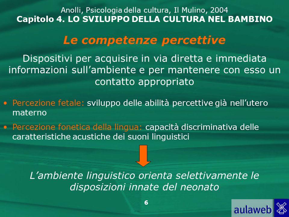 37 Anolli, Psicologia della cultura, Il Mulino, 2004 Capitolo 4.