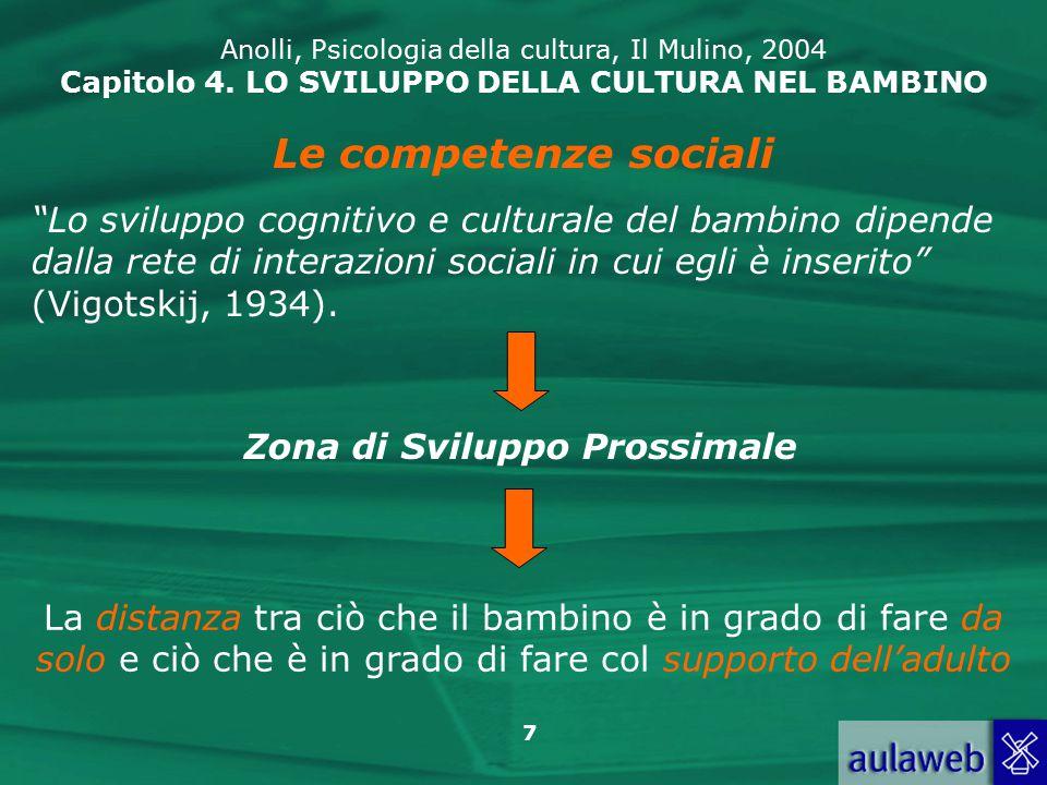 28 Anolli, Psicologia della cultura, Il Mulino, 2004 Capitolo 4.
