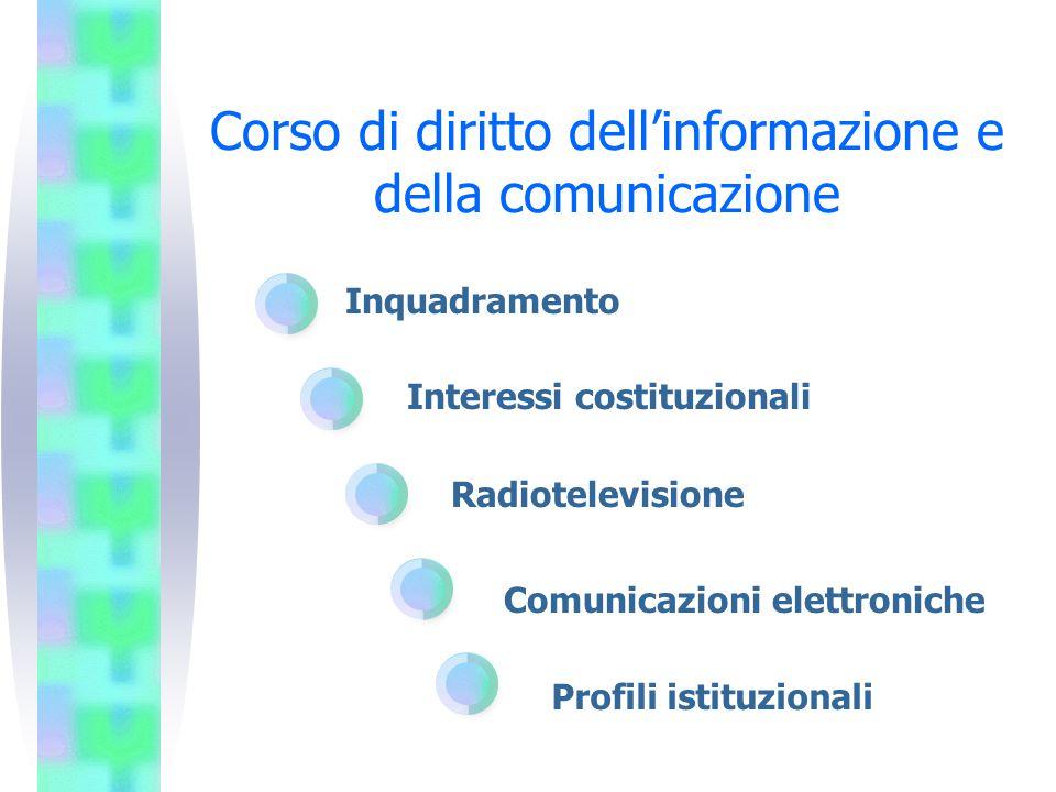 Inquadramento Interessi costituzionali Radiotelevisione Comunicazioni elettroniche Profili istituzionali Corso di diritto dell'informazione e della comunicazione
