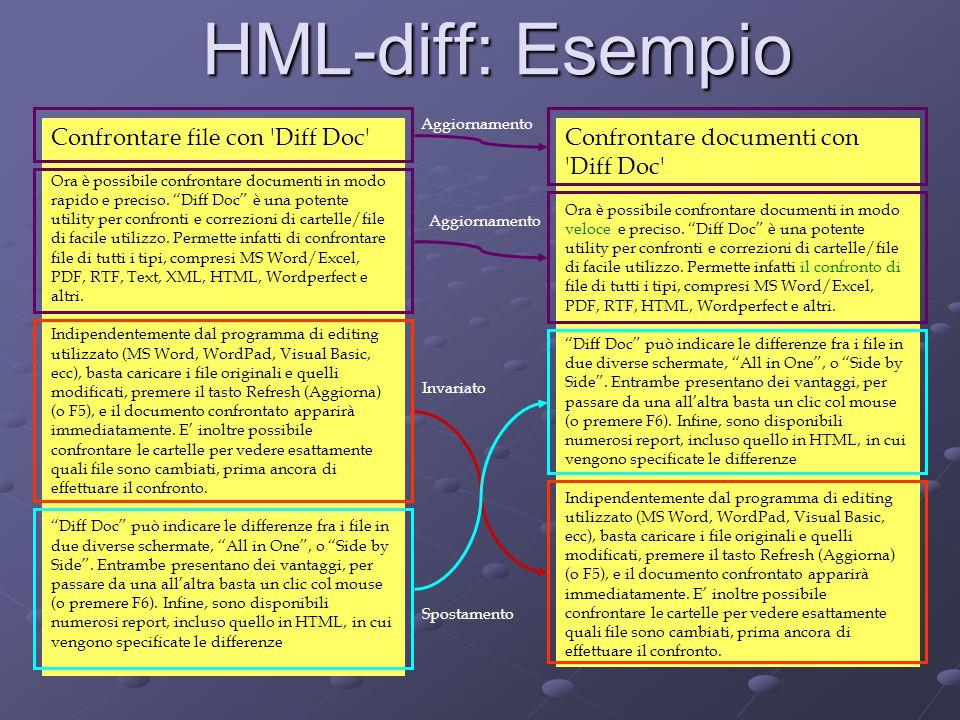 Confrontare documenti con Diff Doc Ora è possibile confrontare documenti in modo veloce e preciso.