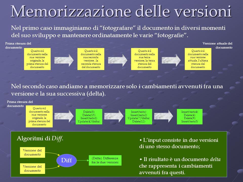 Memorizzazione delle versioni Nel primo caso immaginiamo di fotografare il documento in diversi momenti del suo sviluppo e mantenere ordinatamente le varie fotografie .