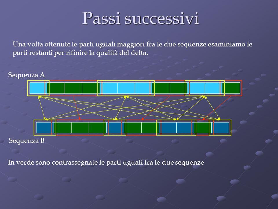 Passi successivi Una volta ottenute le parti uguali maggiori fra le due sequenze esaminiamo le parti restanti per rifinire la qualità del delta.
