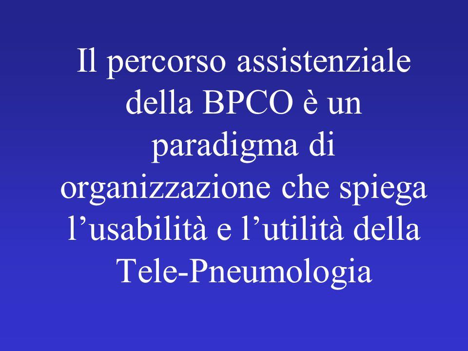 Il percorso assistenziale della BPCO è un paradigma di organizzazione che spiega l'usabilità e l'utilità della Tele-Pneumologia