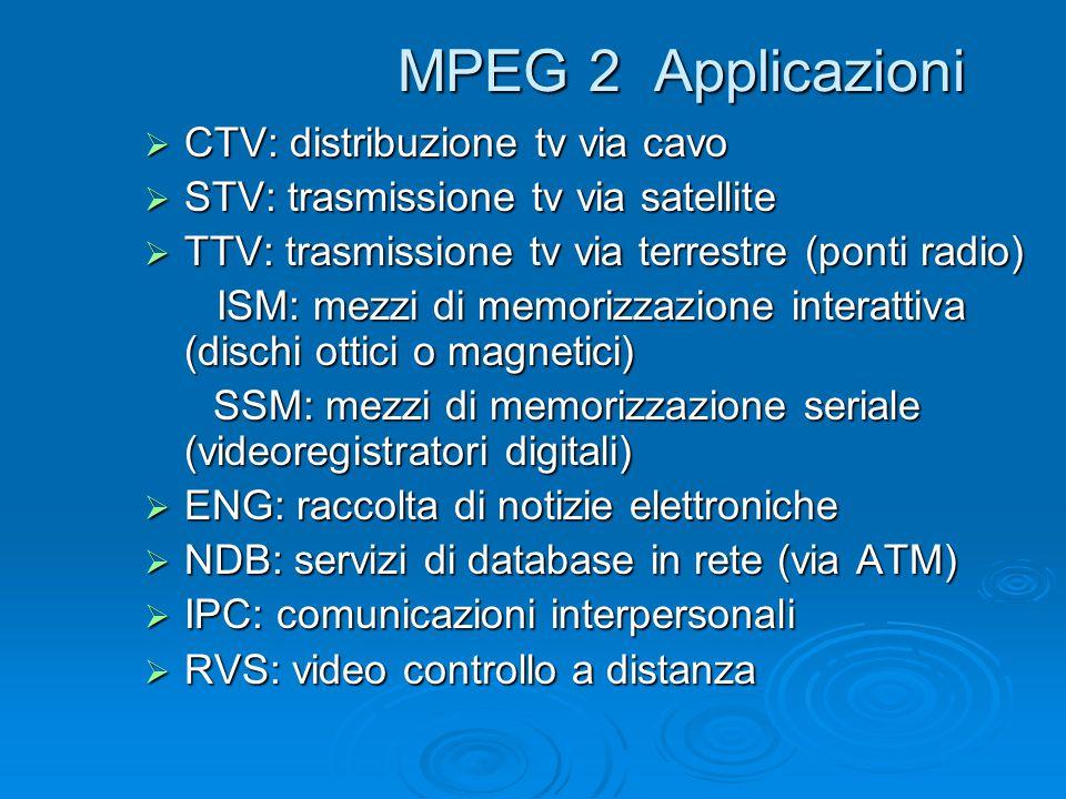 MPEG 2 Applicazioni  CTV: distribuzione tv via cavo  STV: trasmissione tv via satellite  TTV: trasmissione tv via terrestre (ponti radio) ISM: mezzi di memorizzazione interattiva (dischi ottici o magnetici) ISM: mezzi di memorizzazione interattiva (dischi ottici o magnetici) SSM: mezzi di memorizzazione seriale (videoregistratori digitali) SSM: mezzi di memorizzazione seriale (videoregistratori digitali)  ENG: raccolta di notizie elettroniche  NDB: servizi di database in rete (via ATM)  IPC: comunicazioni interpersonali  RVS: video controllo a distanza