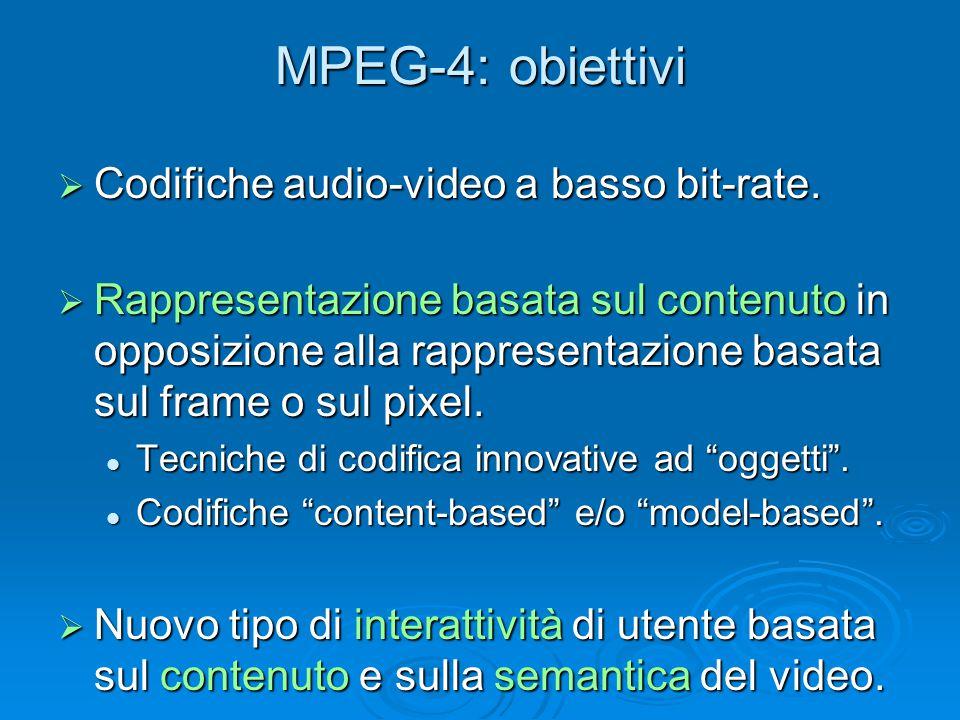 MPEG-4: obiettivi  Codifiche audio-video a basso bit-rate.  Rappresentazione basata sul contenuto in opposizione alla rappresentazione basata sul fr