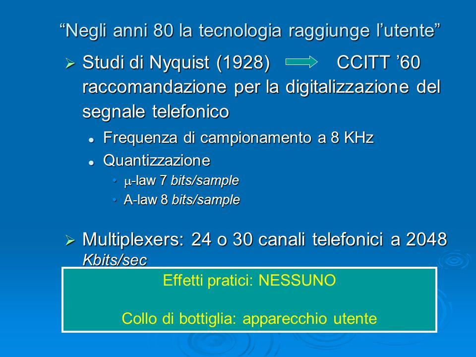 Negli anni 80 la tecnologia raggiunge l'utente  Studi di Nyquist (1928) CCITT '60 raccomandazione per la digitalizzazione del segnale telefonico Frequenza di campionamento a 8 KHz Frequenza di campionamento a 8 KHz Quantizzazione Quantizzazione  -law 7 bits/sample  -law 7 bits/sample A-law 8 bits/sampleA-law 8 bits/sample  Multiplexers: 24 o 30 canali telefonici a 2048 Kbits/sec Effetti pratici: NESSUNO Collo di bottiglia: apparecchio utente