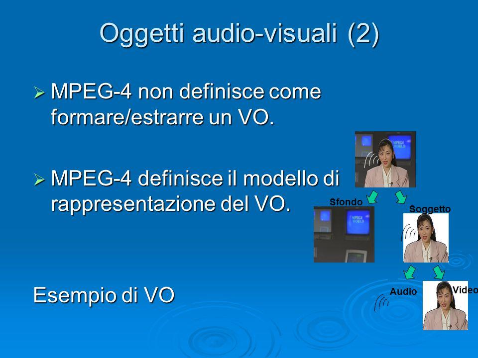Oggetti audio-visuali (2)  MPEG-4 non definisce come formare/estrarre un VO.  MPEG-4 definisce il modello di rappresentazione del VO. Esempio di VO