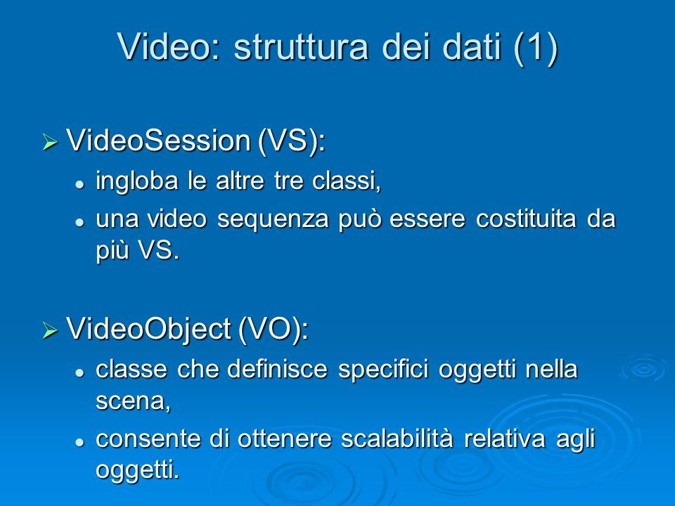 Video: struttura dei dati (1)  VideoSession (VS): ingloba le altre tre classi, ingloba le altre tre classi, una video sequenza può essere costituita da più VS.