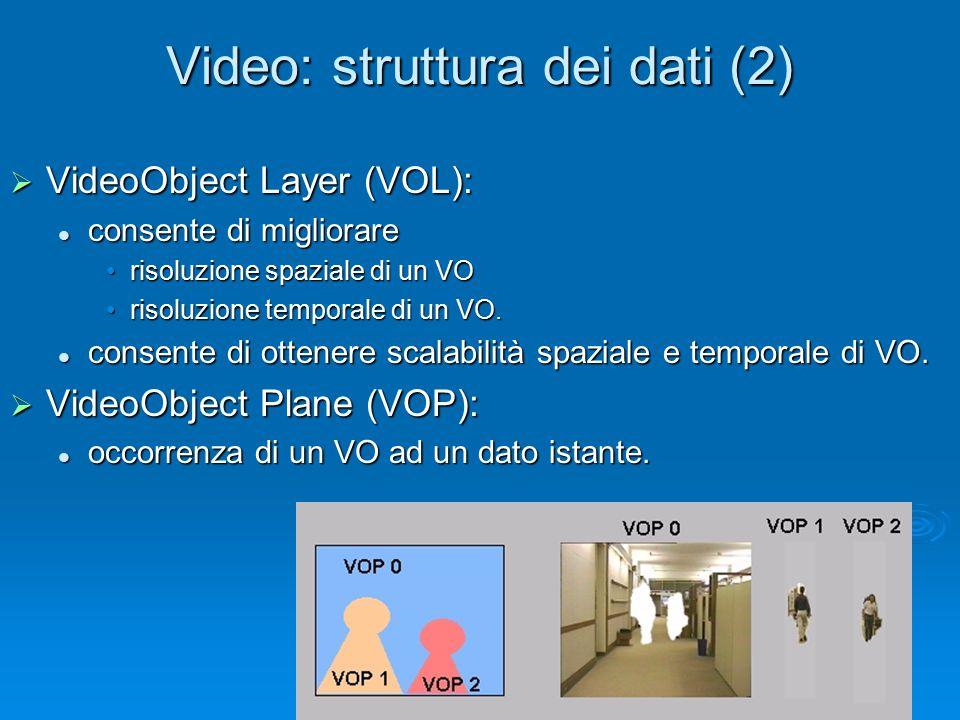 Video: struttura dei dati (2)  VideoObject Layer (VOL): consente di migliorare consente di migliorare risoluzione spaziale di un VOrisoluzione spaziale di un VO risoluzione temporale di un VO.risoluzione temporale di un VO.