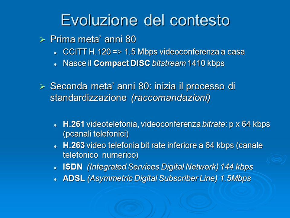 Evoluzione del contesto  Prima meta' anni 80 CCITT H.120 => 1.5 Mbps videoconferenza a casa CCITT H.120 => 1.5 Mbps videoconferenza a casa Nasce il C