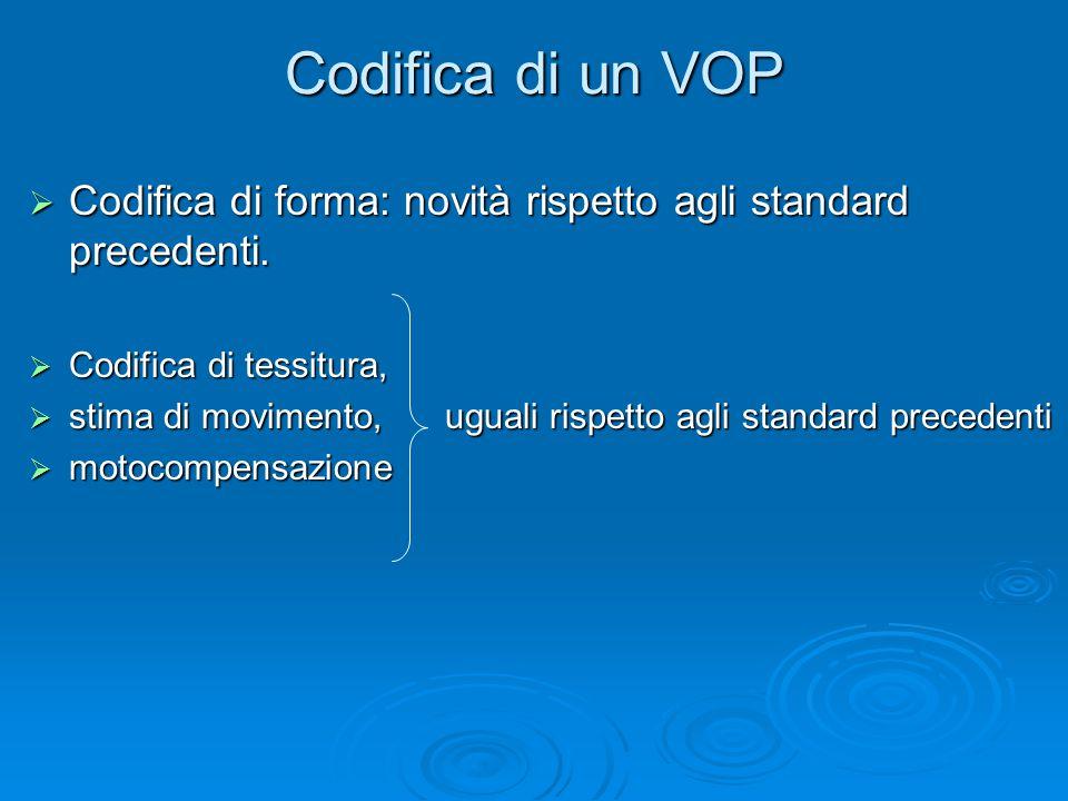 Codifica di un VOP  Codifica di forma: novità rispetto agli standard precedenti.  Codifica di tessitura,  stima di movimento, uguali rispetto agli
