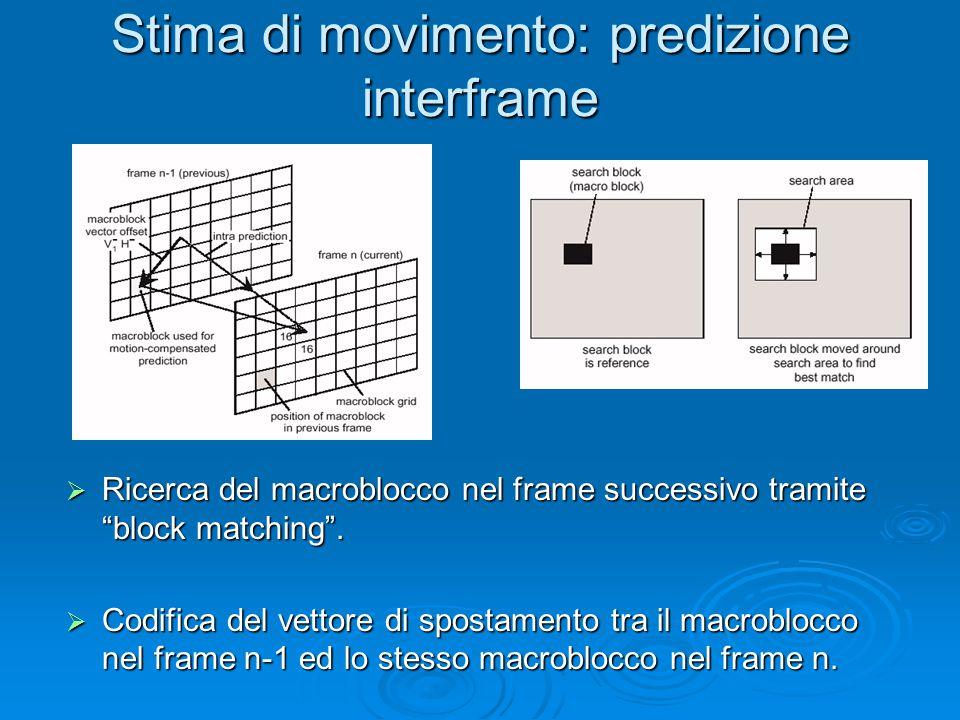 """Stima di movimento: predizione interframe  Ricerca del macroblocco nel frame successivo tramite """"block matching"""".  Codifica del vettore di spostamen"""