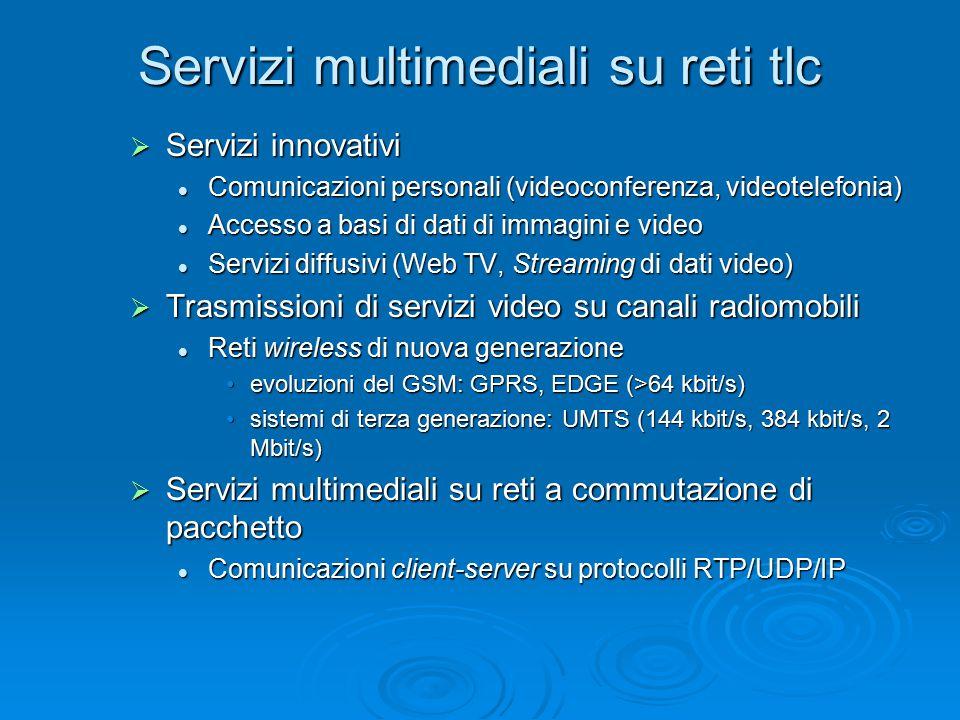 Servizi multimediali su reti tlc  Servizi innovativi Comunicazioni personali (videoconferenza, videotelefonia) Comunicazioni personali (videoconferen