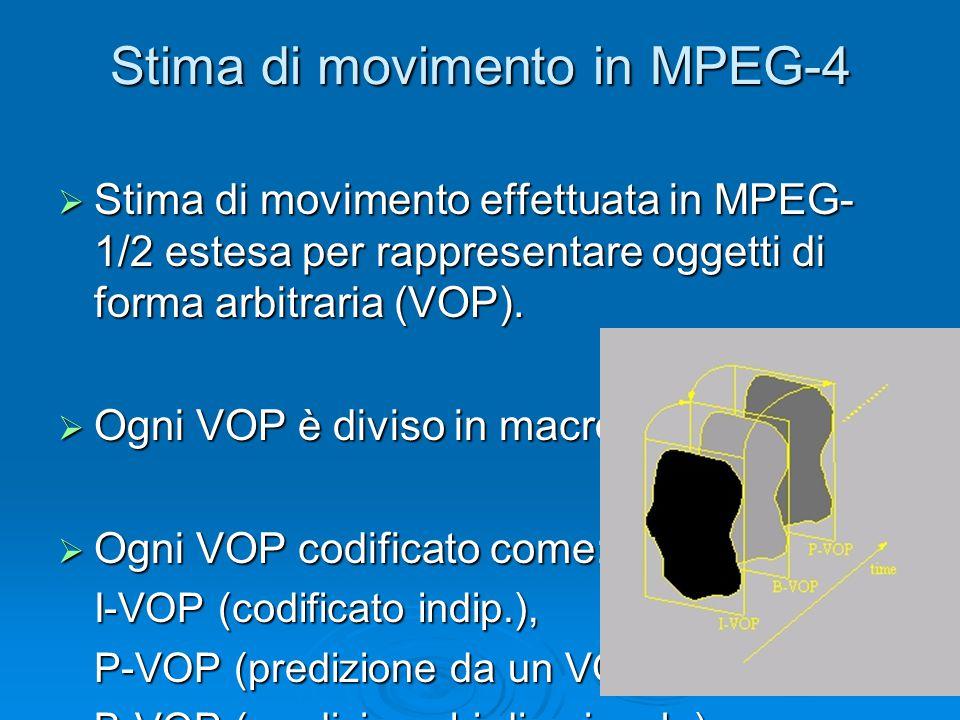 Stima di movimento in MPEG-4  Stima di movimento effettuata in MPEG- 1/2 estesa per rappresentare oggetti di forma arbitraria (VOP).  Ogni VOP è div