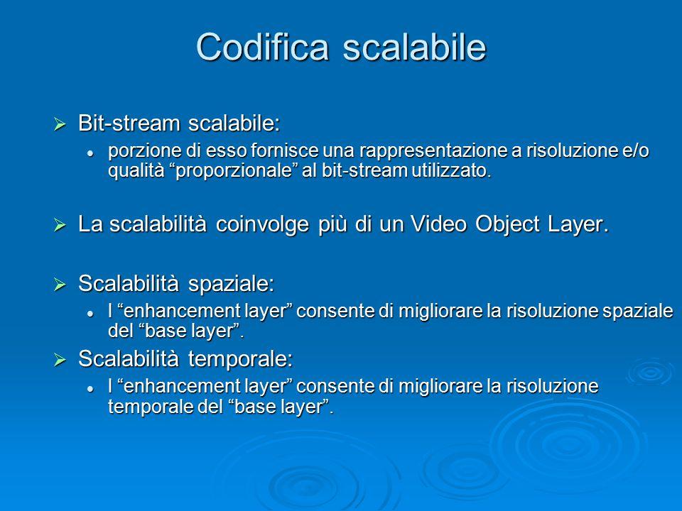 Codifica scalabile  Bit-stream scalabile: porzione di esso fornisce una rappresentazione a risoluzione e/o qualità proporzionale al bit-stream utilizzato.