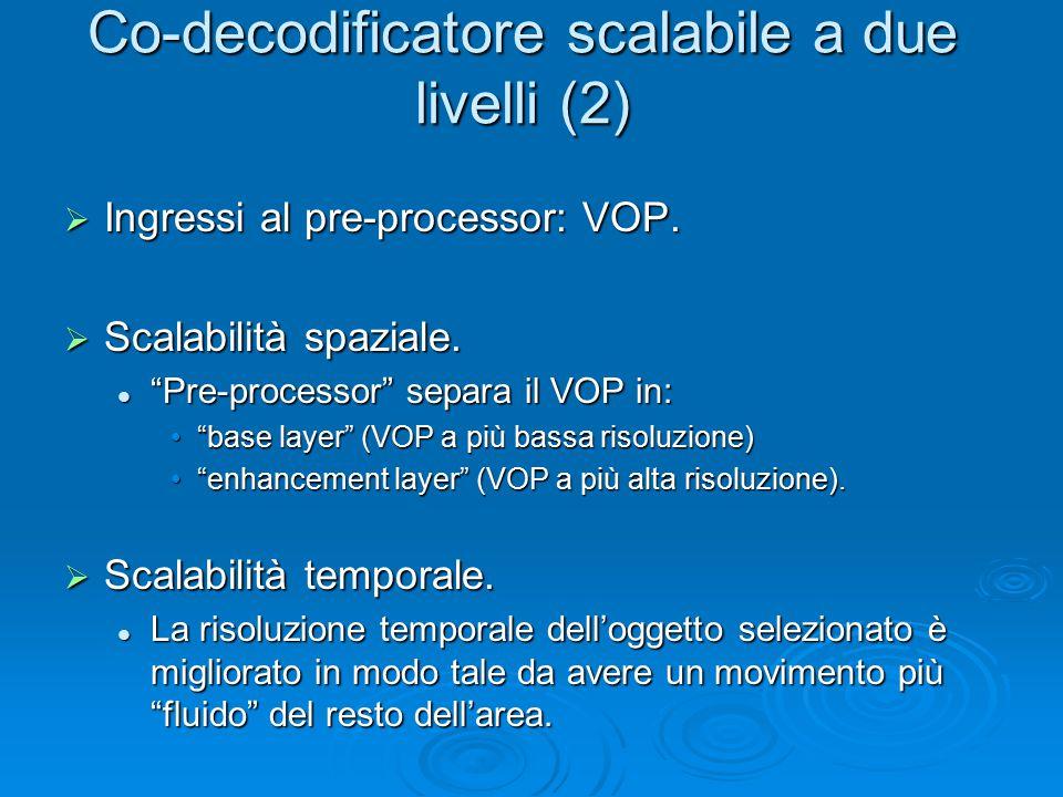 """ Ingressi al pre-processor: VOP.  Scalabilità spaziale. """"Pre-processor"""" separa il VOP in: """"Pre-processor"""" separa il VOP in: """"base layer"""" (VOP a più"""