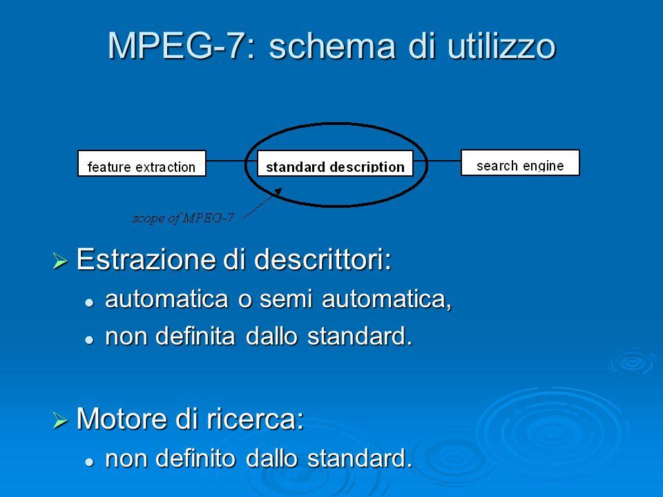 MPEG-7: schema di utilizzo  Estrazione di descrittori: automatica o semi automatica, automatica o semi automatica, non definita dallo standard. non d