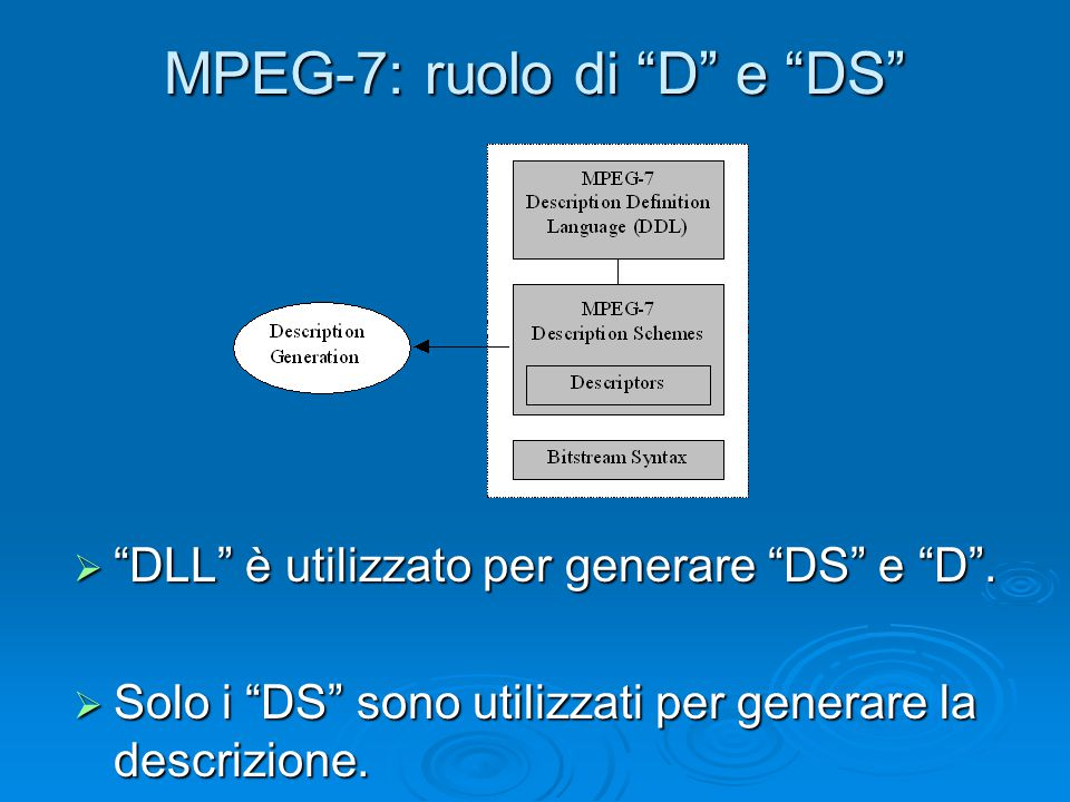 """MPEG-7: ruolo di """"D"""" e """"DS""""  """"DLL"""" è utilizzato per generare """"DS"""" e """"D"""".  Solo i """"DS"""" sono utilizzati per generare la descrizione."""