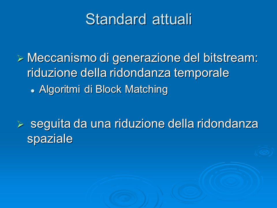Standard attuali  Meccanismo di generazione del bitstream: riduzione della ridondanza temporale Algoritmi di Block Matching Algoritmi di Block Matching  seguita da una riduzione della ridondanza spaziale