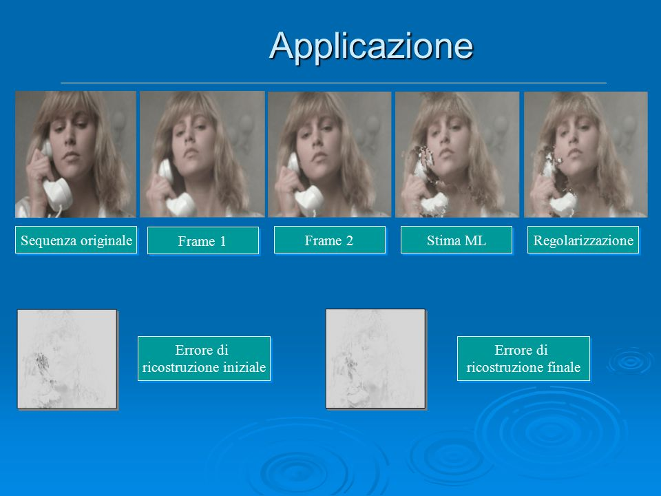 Stima ML Frame 1 Frame 2 Regolarizzazione Errore di ricostruzione iniziale Errore di ricostruzione iniziale Errore di ricostruzione finale Errore di ricostruzione finale Sequenza originale Applicazione Applicazione