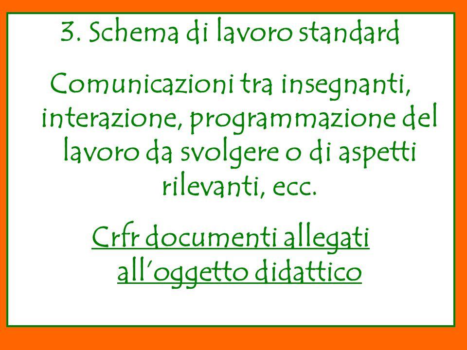 3. Schema di lavoro standard Comunicazioni tra insegnanti, interazione, programmazione del lavoro da svolgere o di aspetti rilevanti, ecc. Crfr docume