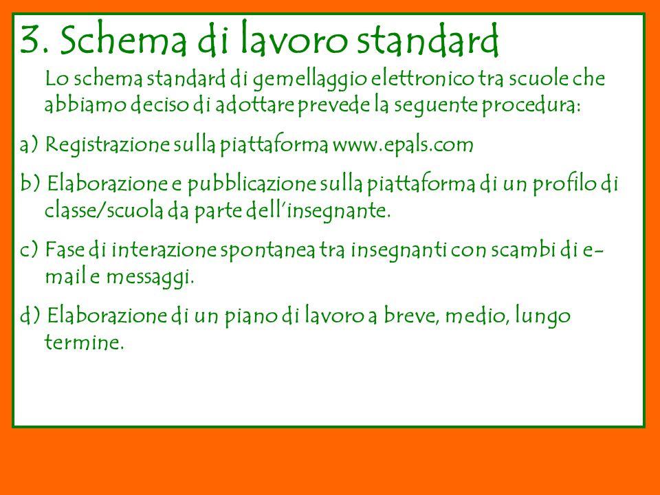 3. Schema di lavoro standard Lo schema standard di gemellaggio elettronico tra scuole che abbiamo deciso di adottare prevede la seguente procedura: a)