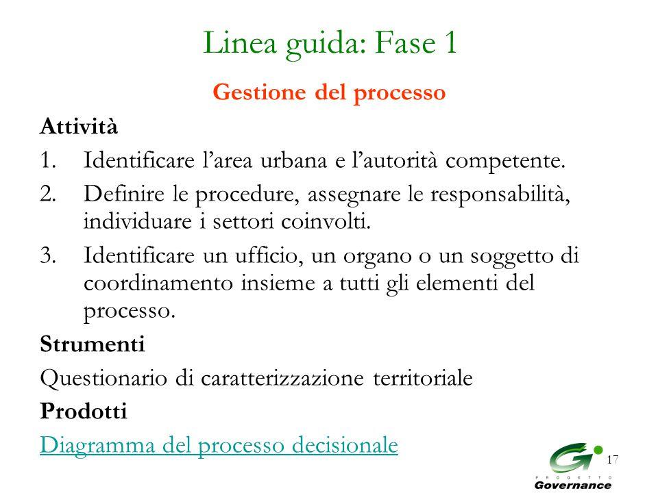 17 Linea guida: Fase 1 Gestione del processo Attività 1.Identificare l'area urbana e l'autorità competente.
