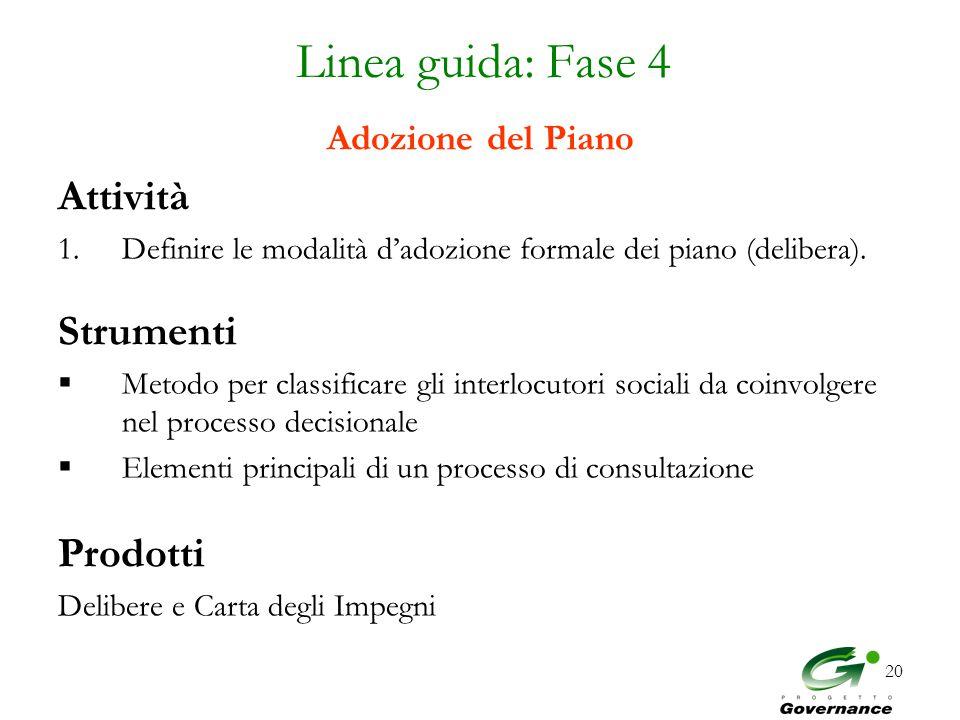 20 Linea guida: Fase 4 Adozione del Piano Attività 1.Definire le modalità d'adozione formale dei piano (delibera).