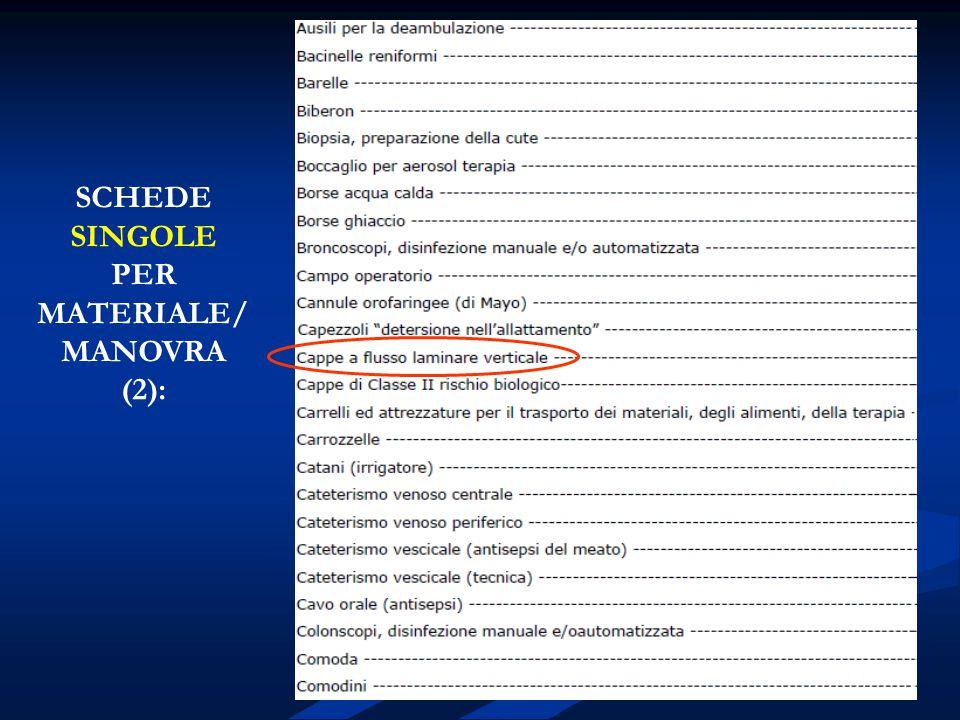 14 SCHEDE SINGOLE PER MATERIALE/ MANOVRA (2):
