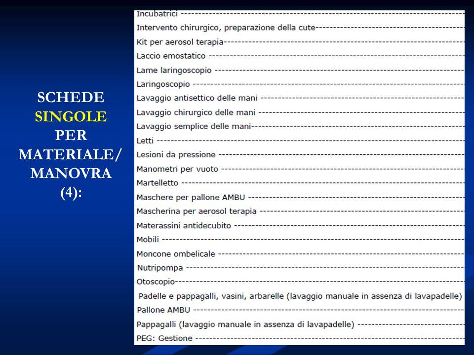 23 SCHEDE SINGOLE PER MATERIALE/ MANOVRA (4):