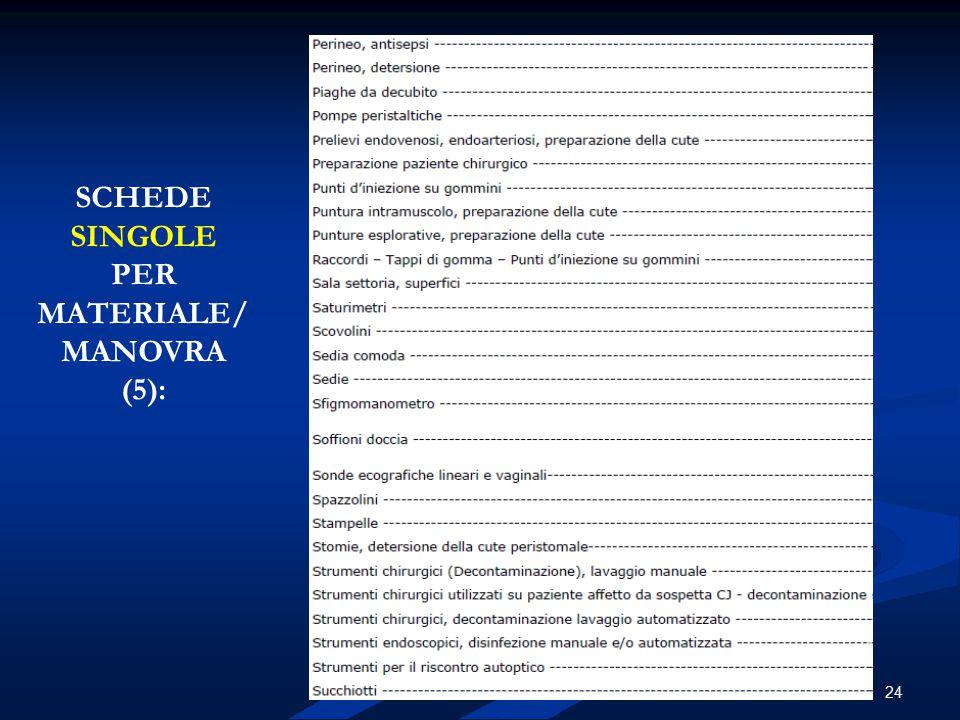 24 SCHEDE SINGOLE PER MATERIALE/ MANOVRA (5):