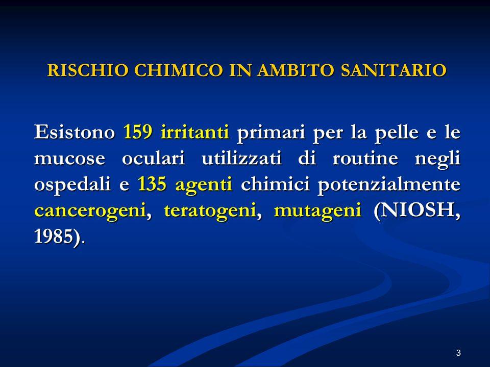 3 RISCHIO CHIMICO IN AMBITO SANITARIO Esistono 159 irritanti primari per la pelle e le mucose oculari utilizzati di routine negli ospedali e 135 agent