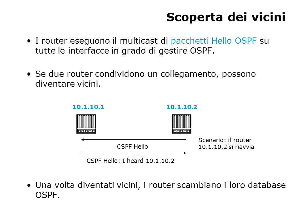 Scoperta dei vicini I router eseguono il multicast di pacchetti Hello OSPF su tutte le interfacce in grado di gestire OSPF. Se due router condividono