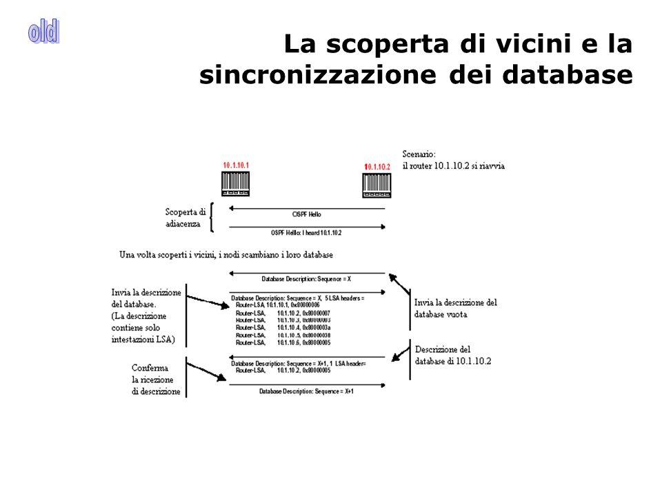 La scoperta di vicini e la sincronizzazione dei database