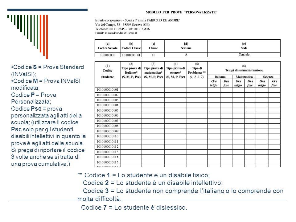Codice S = Prova Standard (INValSI); Codice M = Prova INValSI modificata; Codice P = Prova Personalizzata; Codice Psc = prova personalizzata agli atti della scuola; (utilizzare il codice Psc solo per gli studenti disabili intellettivi in quanto la prova è agli atti della scuola.