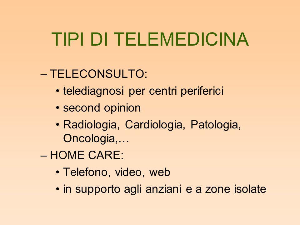 TIPI DI TELEMEDICINA –TELECONSULTO: telediagnosi per centri periferici second opinion Radiologia, Cardiologia, Patologia, Oncologia,… –HOME CARE: Tele