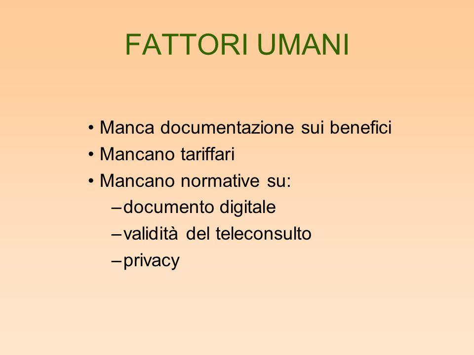 FATTORI UMANI Manca documentazione sui benefici Mancano tariffari Mancano normative su: –documento digitale –validità del teleconsulto –privacy