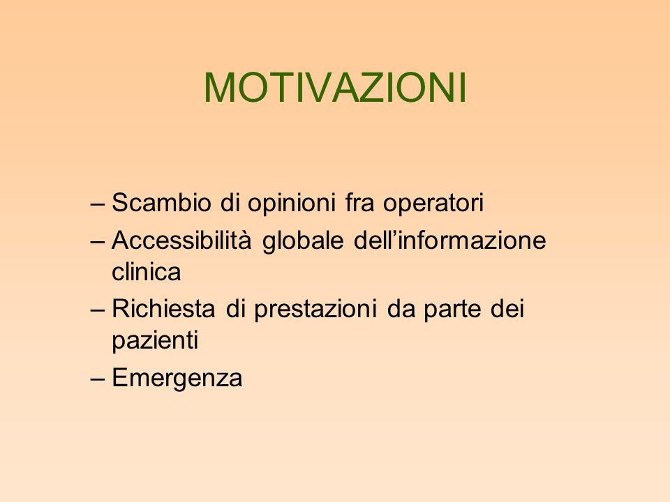 MOTIVAZIONI –Scambio di opinioni fra operatori –Accessibilità globale dell'informazione clinica –Richiesta di prestazioni da parte dei pazienti –Emerg